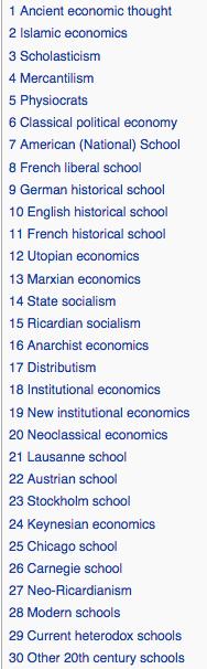 Schools of economic thought http://en.wikipedia.org/wiki/Schools_of_economic_thought