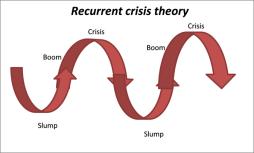 'Marxistische economie omvat inzichten van Keynesianen én neoliberalen'