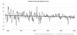 Waarom onze economieën (helaas) groei nodig hebben. Lessen van vroegere economen.